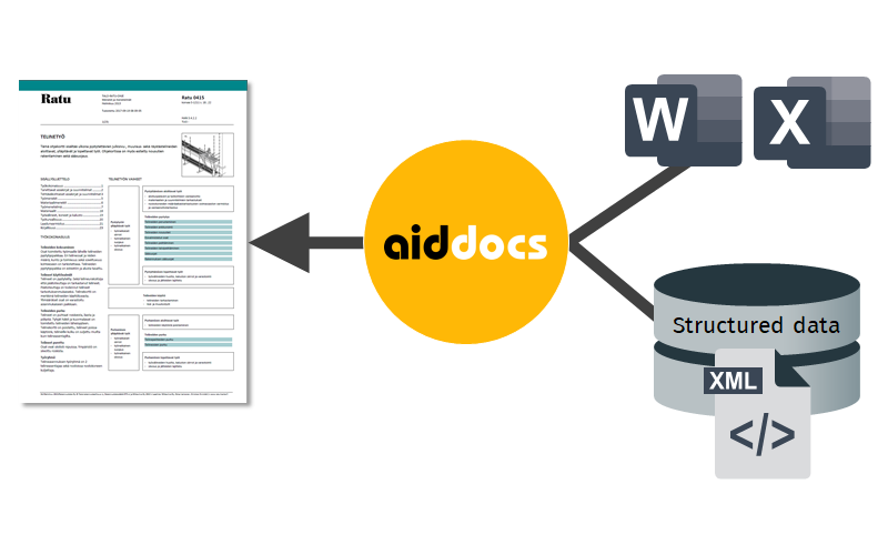 aiddocs-scenarios-high-quality-document-production-from-complex-structured-data